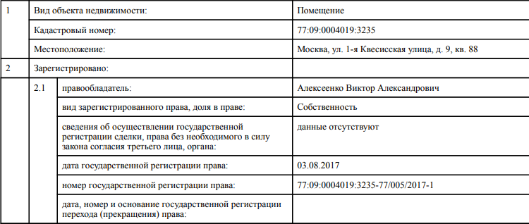 Карамель Яровой